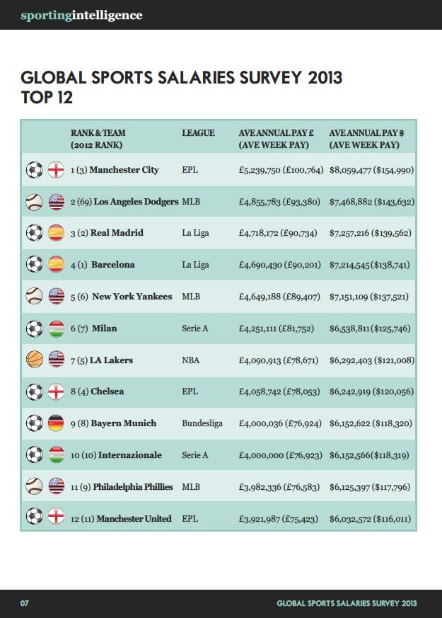 GSSS 2013 top 12