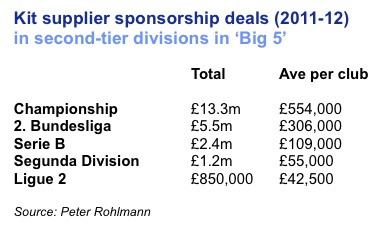 Kit supplier deals second tier 11-12