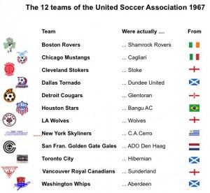 United SA 1967