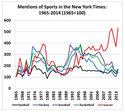 Soccer NYT indexed 1965