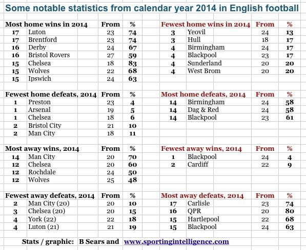 Calendar 2014 notable