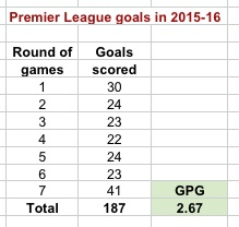 PL gpg in 2015-16