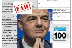 Infantino's 100-day report card: a farcical FIFA fail