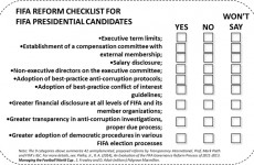 'FIFA presidential candidate seeking true reform? Here's your checklist'