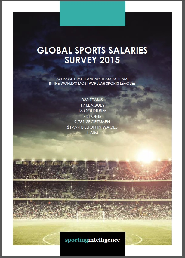 GLOBAL SPORTS SALARIES SURVEY 2015