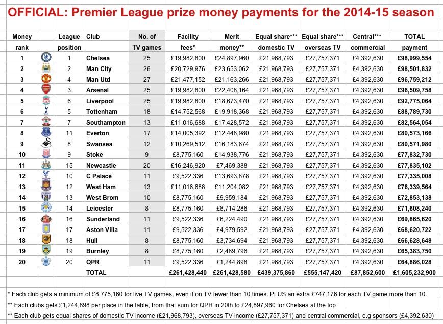 england premier league fixtures 2014 pdf